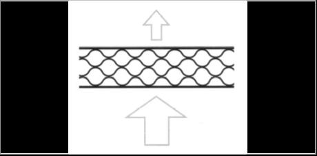 Bulk insulation diagram